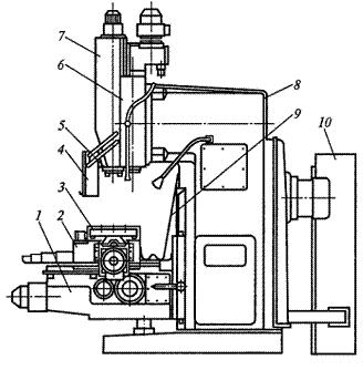 Рисунок 3. Конструкция консольного вертикально-фрезерного станка.