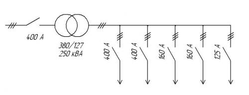 Трансформатор ТСЗМ-250/0,66-УХЛ3-380/133
