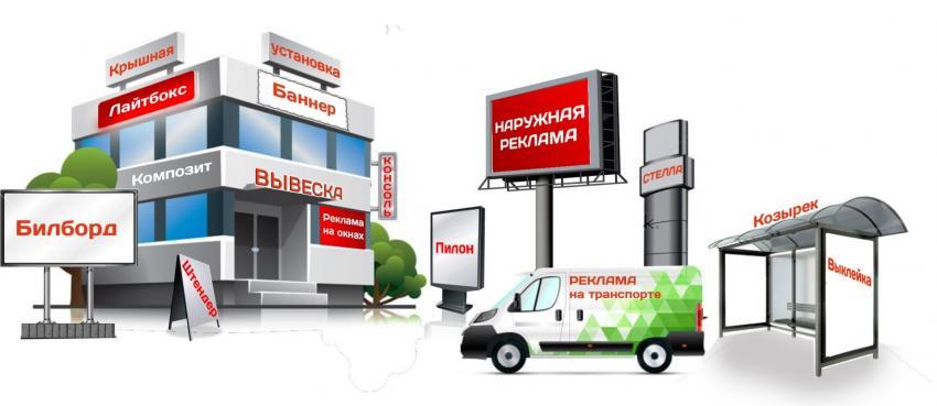 Открытие бизнеса по производству наружной рекламы