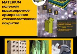 Материум-Рус
