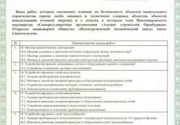 Новосергиевский механический завод (НМЗ)