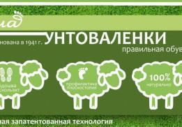 """Обувная Фабрика """"ФОМА"""""""