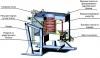 Аватар пользователя DingHong Electric