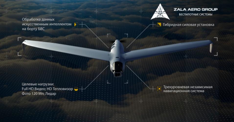 Первые в мире: в России создали и испытали первый гибридный дрон с искусственным интеллектом